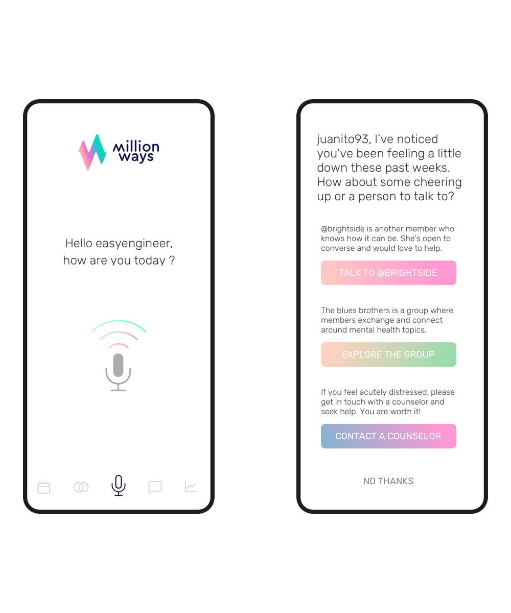 Welcome Screens of the millionways app